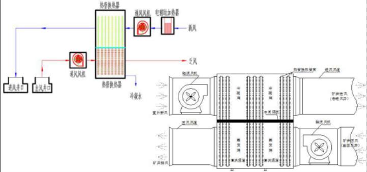 利用系统原理图.png